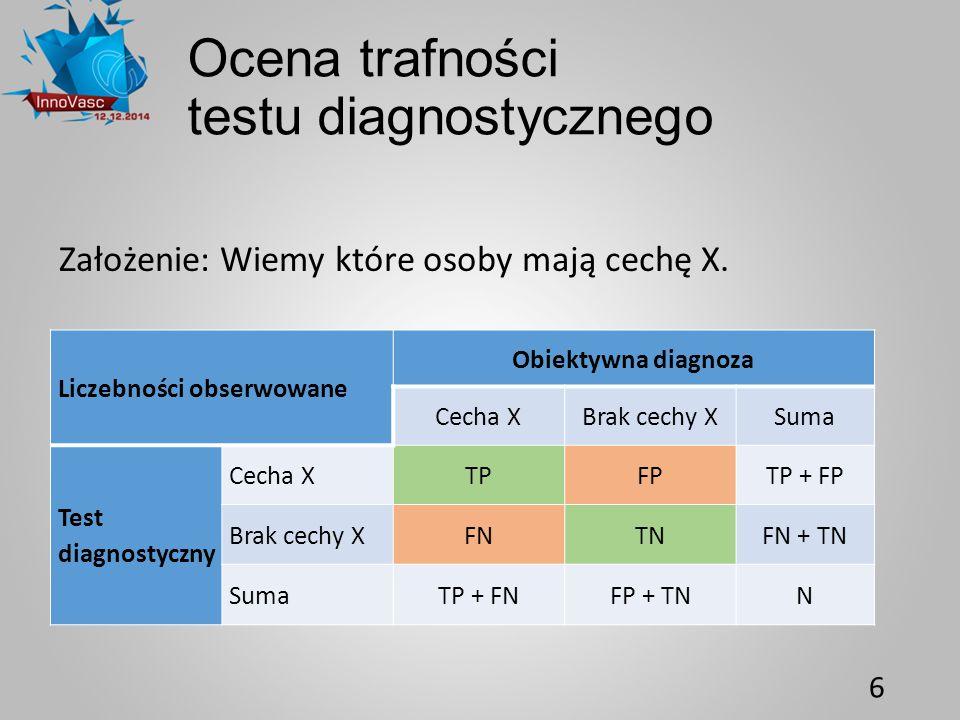 Ocena trafności testu diagnostycznego Założenie: Wiemy które osoby mają cechę X. 6 Liczebności obserwowane Obiektywna diagnoza Cecha XBrak cechy XSuma