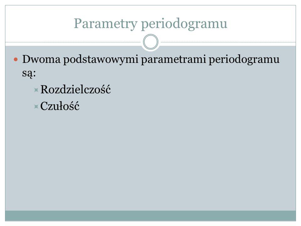 Parametry periodogramu - rozdzielczość Najmniejsza różnica częstotliwości dwóch składowych sinusoidalnych sygnału, przy której te składowe są jeszcze rozróżnialne niezależnie od różnicy ich faz poczatkowych