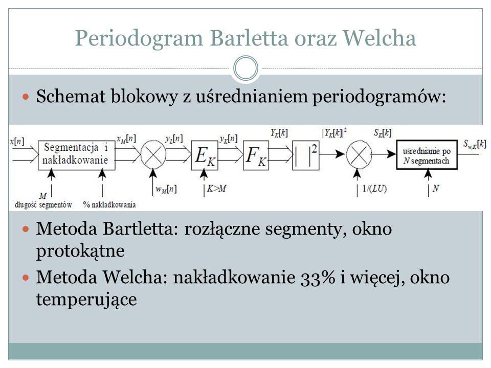 Periodogram Barletta oraz Welcha Schemat blokowy z uśrednianiem periodogramów: Metoda Bartletta: rozłączne segmenty, okno protokątne Metoda Welcha: na