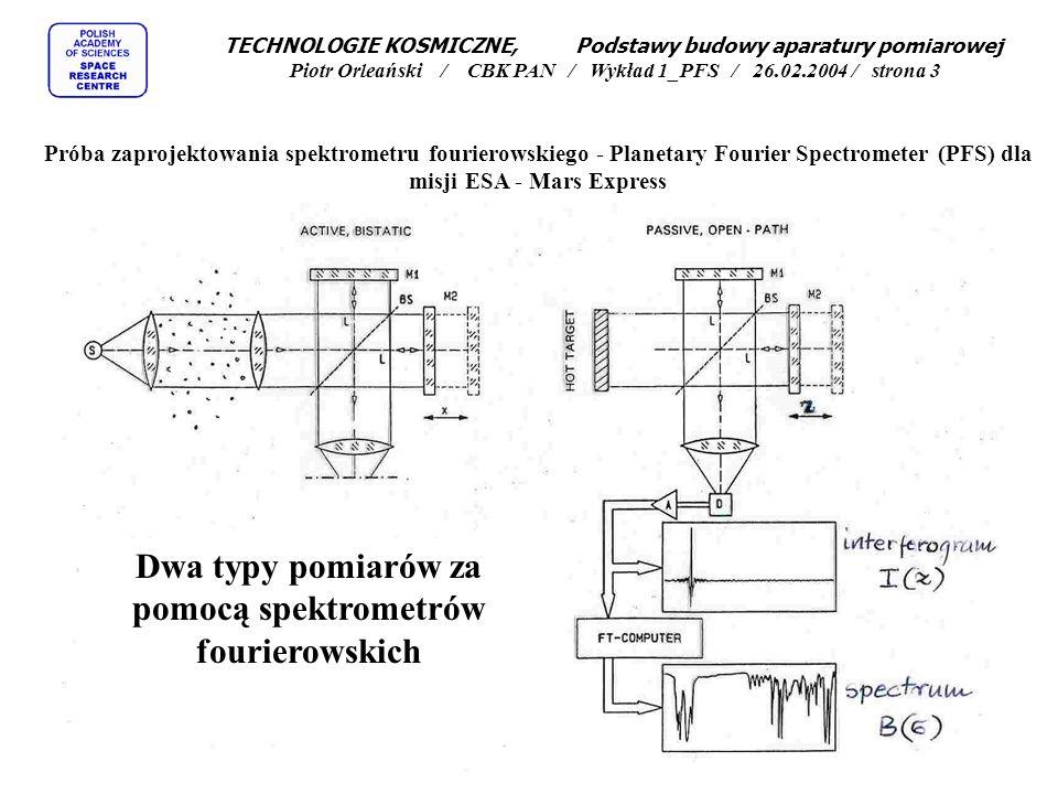 TECHNOLOGIE KOSMICZNE, Podstawy budowy aparatury pomiarowej Piotr Orleański / CBK PAN / Wykład 1_PFS / 26.02.2004 / strona 14 Próba zaprojektowania spektrometru fourierowskiego - Planetary Fourier Spectrometer (PFS) dla misji ESA - Mars Express Interferometr spektrometru fourierowskiego PFS