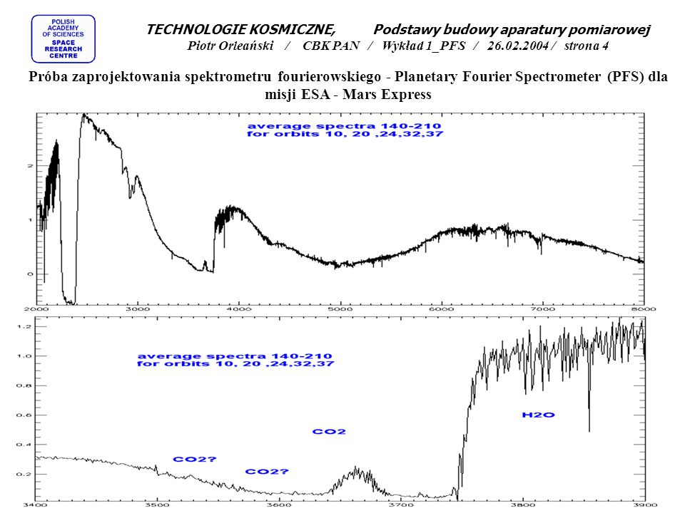 TECHNOLOGIE KOSMICZNE, Podstawy budowy aparatury pomiarowej Piotr Orleański / CBK PAN / Wykład 1_PFS / 26.02.2004 / strona 5 Próba zaprojektowania spektrometru fourierowskiego - Planetary Fourier Spectrometer (PFS) dla misji ESA - Mars Express