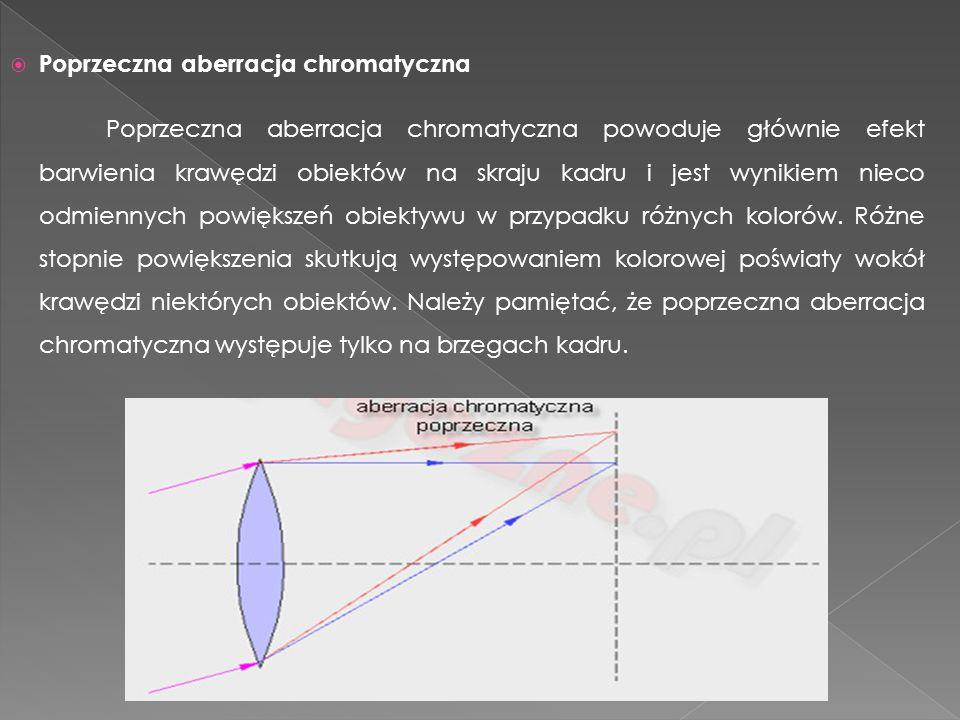  Poprzeczna aberracja chromatyczna Poprzeczna aberracja chromatyczna powoduje głównie efekt barwienia krawędzi obiektów na skraju kadru i jest wyniki