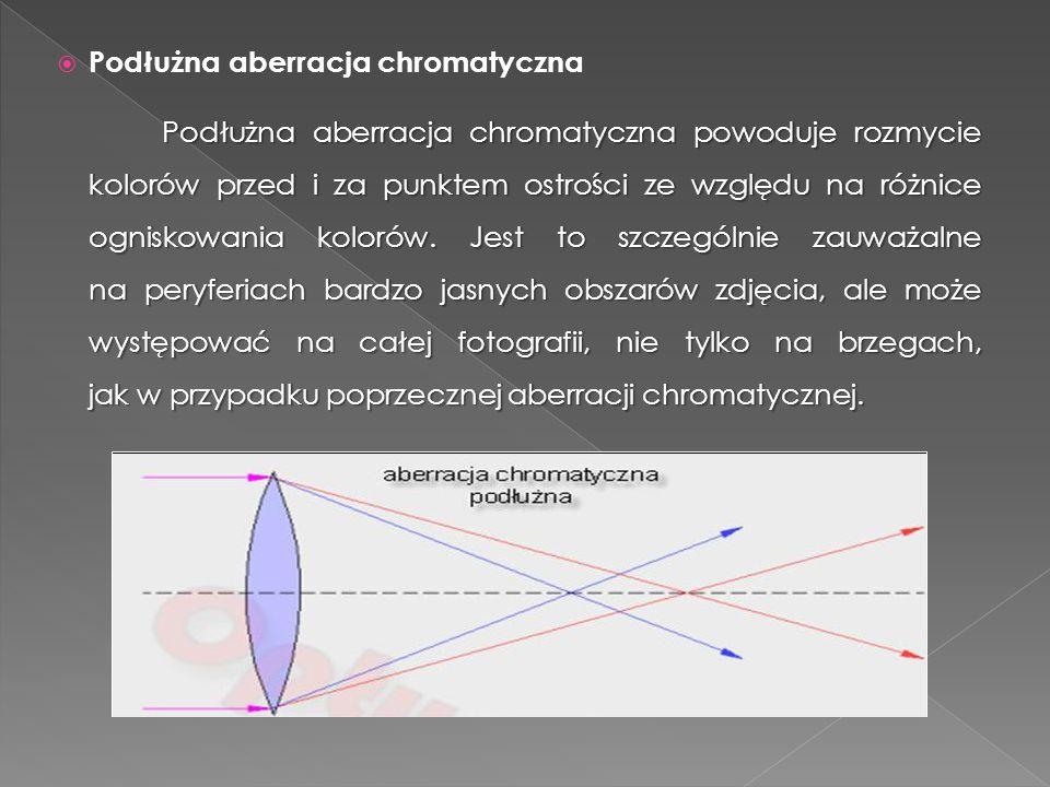  Podłużna aberracja chromatyczna Podłużna aberracja chromatyczna powoduje rozmycie kolorów przed i za punktem ostrości ze względu na różnice ogniskow