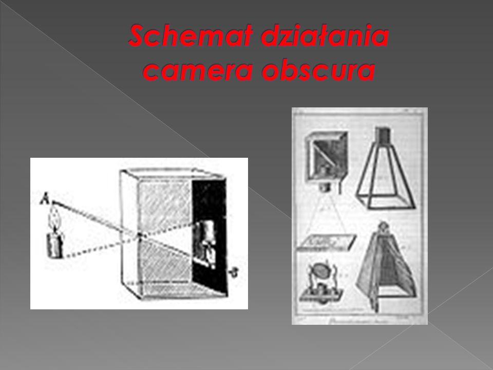 Szumy, których nie da się wyeliminować sprzętowo, można usunąć lub zdecydowanie zniwelować ich wpływ, za pomocą specjalnych algorytmów działających w aparacie cyfrowym lub za pomocą programów komputerowych, podczas dalszej obróbki.