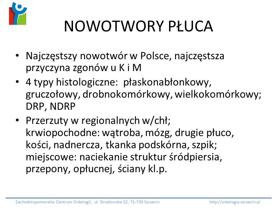 NOWOTWORY PŁUCA Najczęstszy nowotwór w Polsce, najczęstsza przyczyna zgonów u K i M 4 typy histologiczne: płaskonabłonkowy, gruczołowy, drobnokomórkow