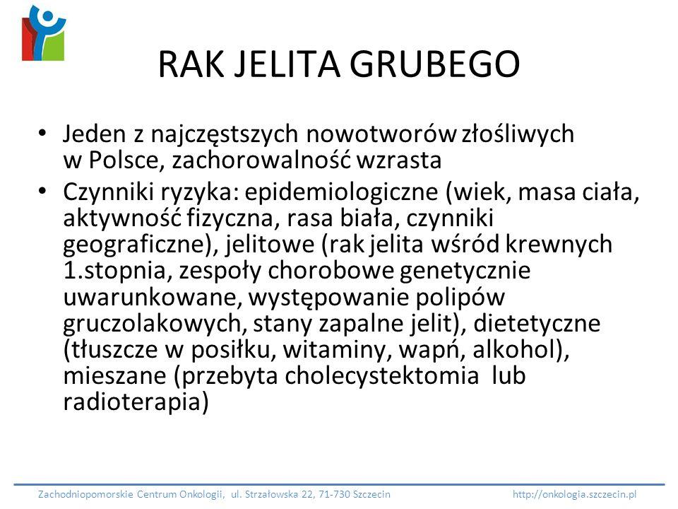 RAK JELITA GRUBEGO Jeden z najczęstszych nowotworów złośliwych w Polsce, zachorowalność wzrasta Czynniki ryzyka: epidemiologiczne (wiek, masa ciała, a