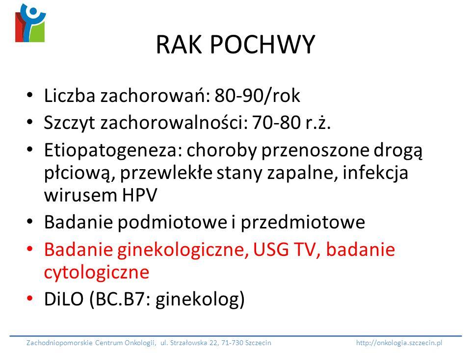 RAK POCHWY Liczba zachorowań: 80-90/rok Szczyt zachorowalności: 70-80 r.ż. Etiopatogeneza: choroby przenoszone drogą płciową, przewlekłe stany zapalne