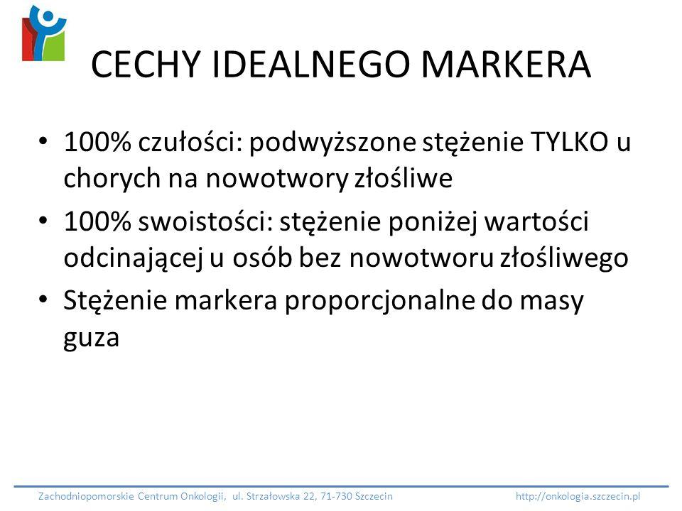 CECHY IDEALNEGO MARKERA 100% czułości: podwyższone stężenie TYLKO u chorych na nowotwory złośliwe 100% swoistości: stężenie poniżej wartości odcinając