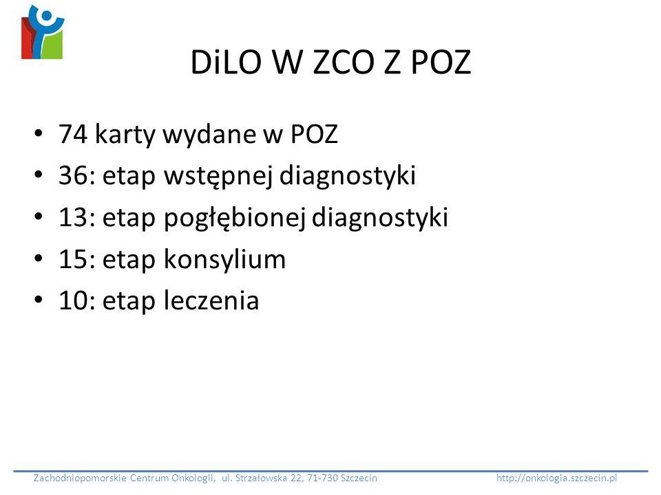 DiLO W ZCO Z POZ 74 karty wydane w POZ 36: etap wstępnej diagnostyki 13: etap pogłębionej diagnostyki 15: etap konsylium 10: etap leczenia Zachodniopo