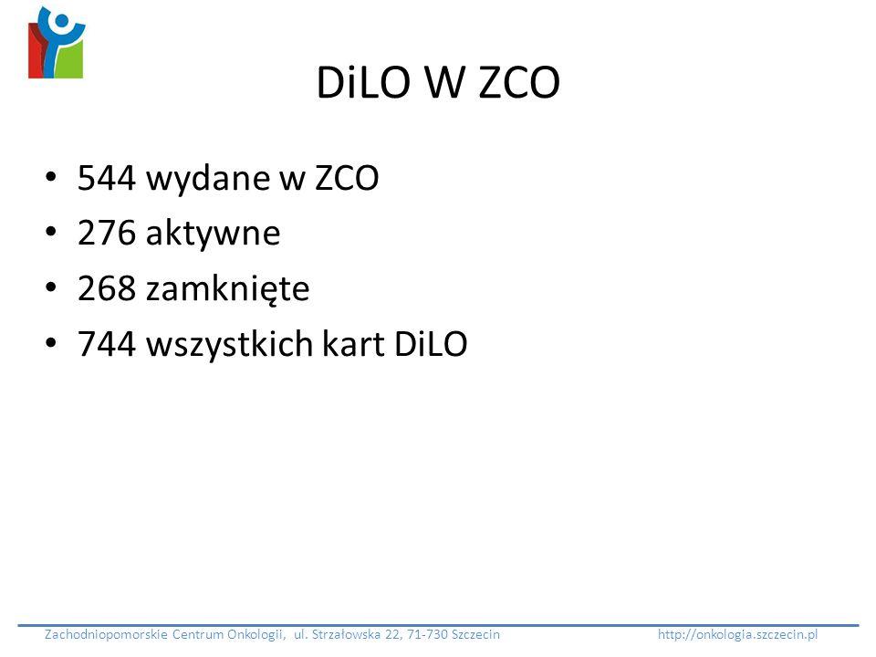 DiLO W ZCO 544 wydane w ZCO 276 aktywne 268 zamknięte 744 wszystkich kart DiLO Zachodniopomorskie Centrum Onkologii, ul. Strzałowska 22, 71-730 Szczec