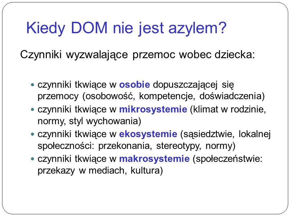 Kiedy DOM nie jest azylem.