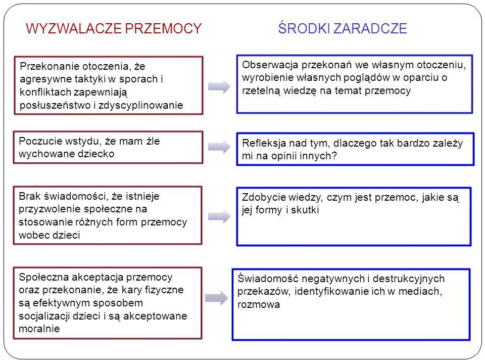 """www.dobreprogramy.pl Główna zasada w poznawaniu dziecka """"Najważniejsze jest niewidoczne dla oczu (Mały Książę, Antoine de Saint-Exupéry)"""
