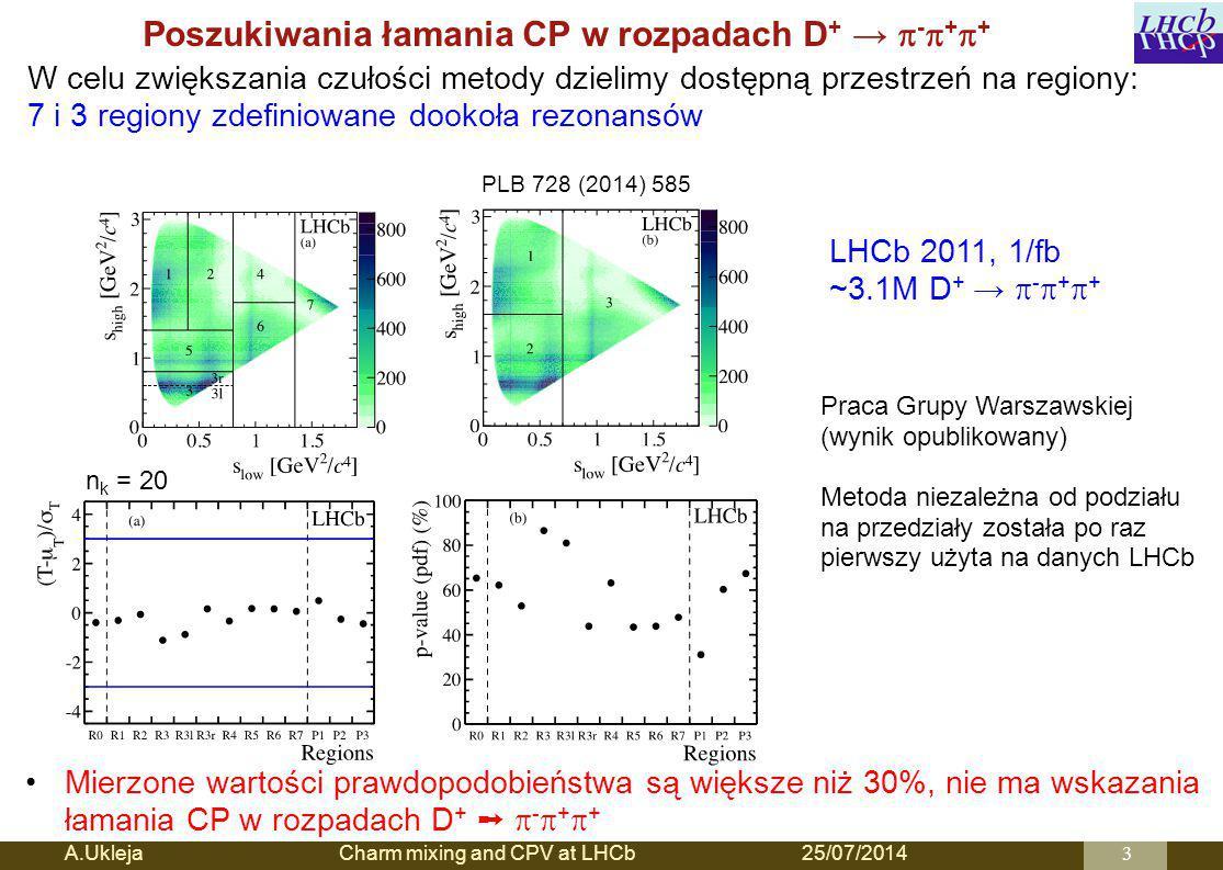 Poszukiwania łamania CP w rozpadach D + →  -  +  + A.Ukleja Charm mixing and CPV at LHCb25/07/20143 LHCb 2011, 1/fb ~3.1M D + →  -  +  + PLB 728 (2014) 585 W celu zwiększania czułości metody dzielimy dostępną przestrzeń na regiony: 7 i 3 regiony zdefiniowane dookoła rezonansów n k = 20 Mierzone wartości prawdopodobieństwa są większe niż 30%, nie ma wskazania łamania CP w rozpadach D + ➝  -  +  + Praca Grupy Warszawskiej (wynik opublikowany) Metoda niezależna od podziału na przedziały została po raz pierwszy użyta na danych LHCb