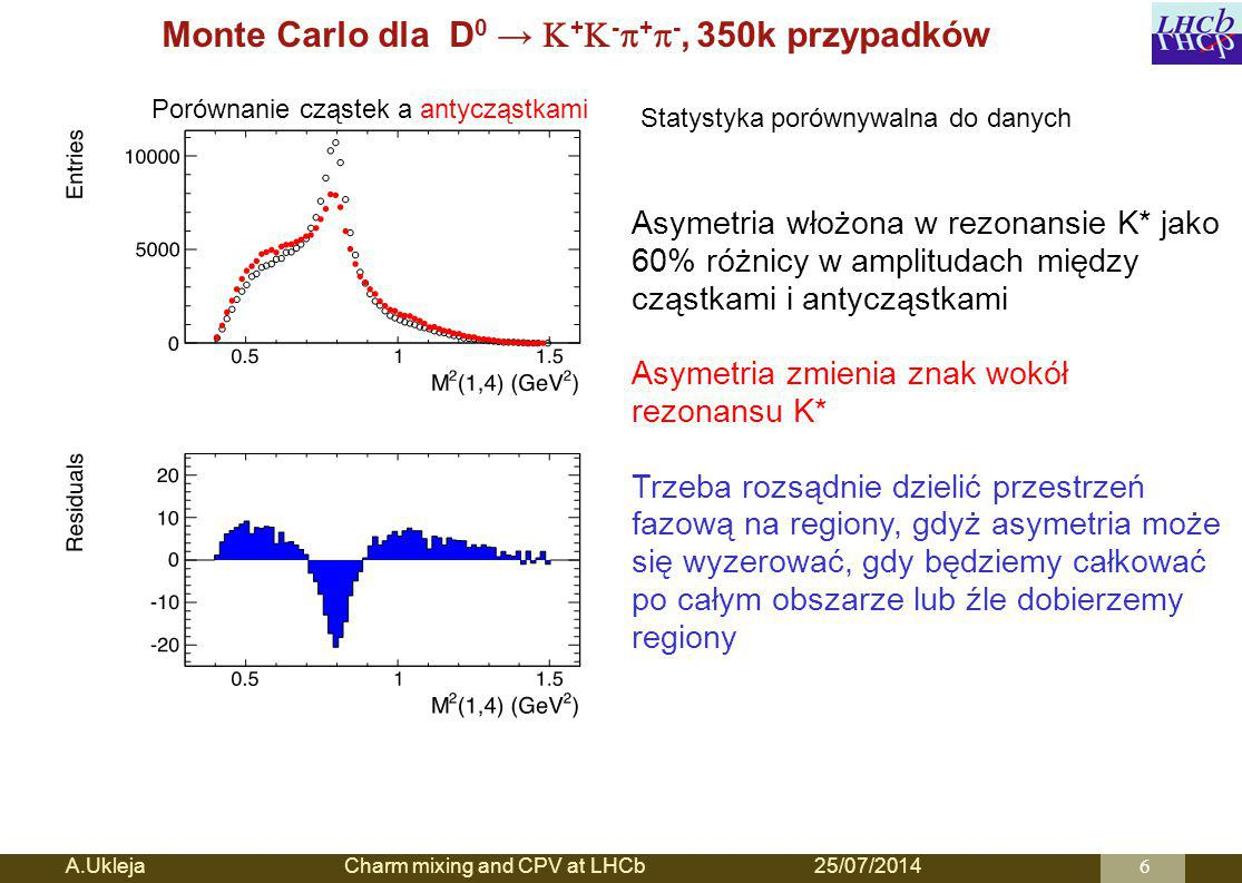 Monte Carlo dla D 0 →  +  -  +  -, 350k przypadków A.Ukleja Charm mixing and CPV at LHCb25/07/20146 Asymetria włożona w rezonansie K* jako 60% różnicy w amplitudach między cząstkami i antycząstkami Asymetria zmienia znak wokół rezonansu K* Trzeba rozsądnie dzielić przestrzeń fazową na regiony, gdyż asymetria może się wyzerować, gdy będziemy całkować po całym obszarze lub źle dobierzemy regiony Porównanie cząstek a antycząstkami Statystyka porównywalna do danych