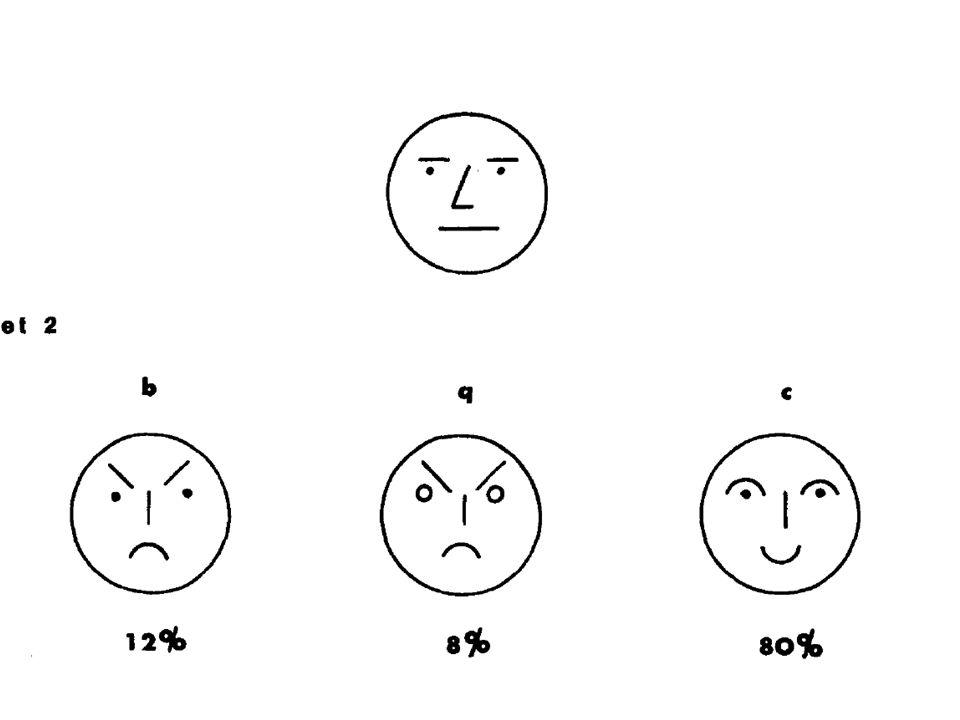 Podobieństwo (Tversky, 1977) W 1 przykładzie b=c=42% wyborów W 2 b<c, gdzie b=12% a c=80% Zmiana niewybieranego teoretycznie niewpływającego obiektu na kategoryzację