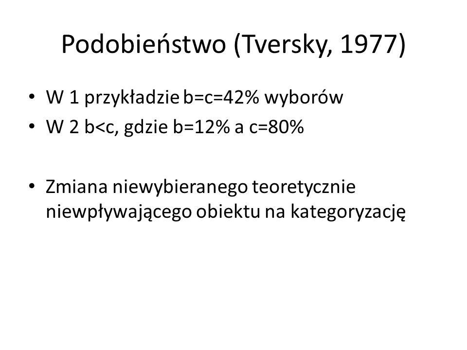 Podobieństwo (Tversky, 1977) W 1 przykładzie b=c=42% wyborów W 2 b<c, gdzie b=12% a c=80% Zmiana niewybieranego teoretycznie niewpływającego obiektu n