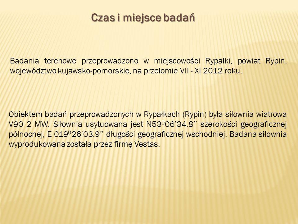 Czas i miejsce badań Badania terenowe przeprowadzono w miejscowości Rypałki, powiat Rypin, województwo kujawsko-pomorskie, na przełomie VII - XI 2012 roku.