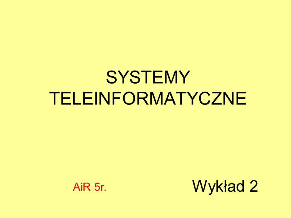 SYSTEMY TELEINFORMATYCZNE Wykład 2 AiR 5r.