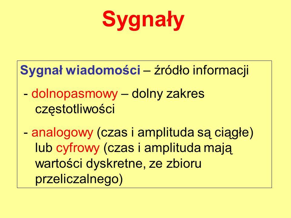 Sygnały Sygnał wiadomości – źródło informacji - dolnopasmowy – dolny zakres częstotliwości - analogowy (czas i amplituda są ciągłe) lub cyfrowy (czas