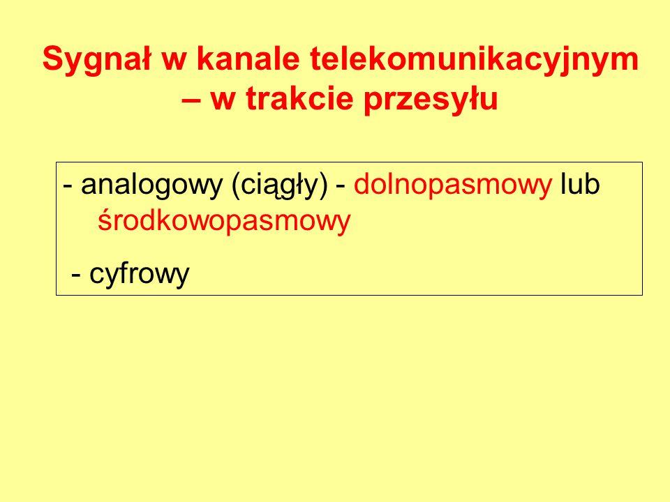 - analogowy (ciągły) - dolnopasmowy lub środkowopasmowy - cyfrowy Sygnał w kanale telekomunikacyjnym – w trakcie przesyłu