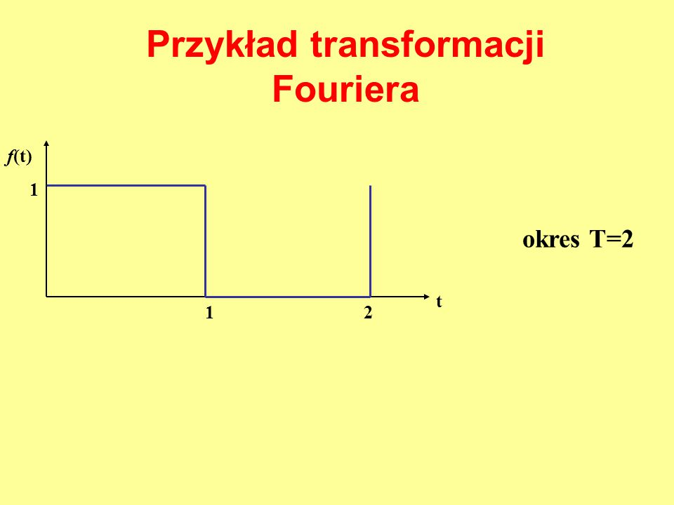 Przykład transformacji Fouriera okres T=2 12 t f(t) 1