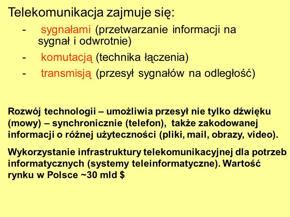 Telekomunikacja zajmuje się: - sygnałami (przetwarzanie informacji na sygnał i odwrotnie) - komutacją (technika łączenia) - transmisją (przesył sygnał