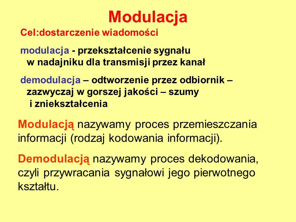 Modulacja Cel:dostarczenie wiadomości modulacja - przekształcenie sygnału w nadajniku dla transmisji przez kanał demodulacja – odtworzenie przez odbio