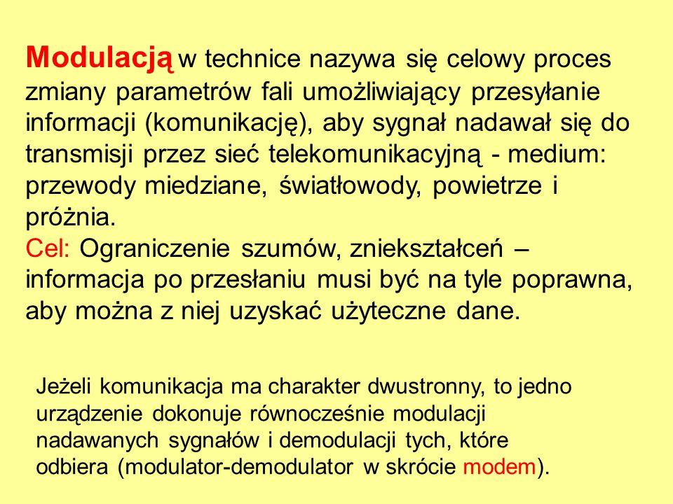 Modulacją w technice nazywa się celowy proces zmiany parametrów fali umożliwiający przesyłanie informacji (komunikację), aby sygnał nadawał się do tra