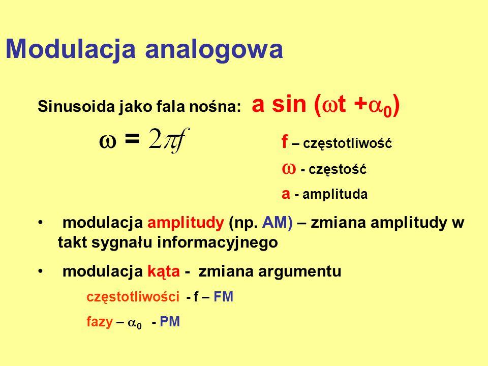 Modulacja analogowa Sinusoida jako fala nośna: a sin (  t +  0 )  = f – częstotliwość  - częstość a - amplituda modulacja amplitudy (np. AM) – zmi