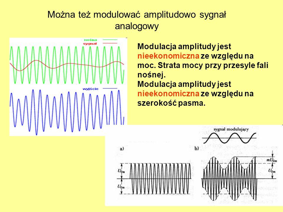 Można też modulować amplitudowo sygnał analogowy Modulacja amplitudy jest nieekonomiczna ze względu na moc. Strata mocy przy przesyle fali nośnej. Mod