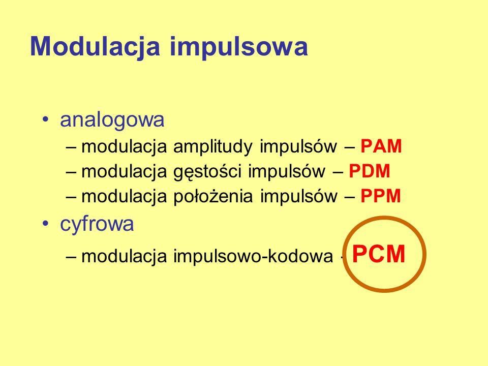 Modulacja impulsowa analogowa –modulacja amplitudy impulsów – PAM –modulacja gęstości impulsów – PDM –modulacja położenia impulsów – PPM cyfrowa –modu