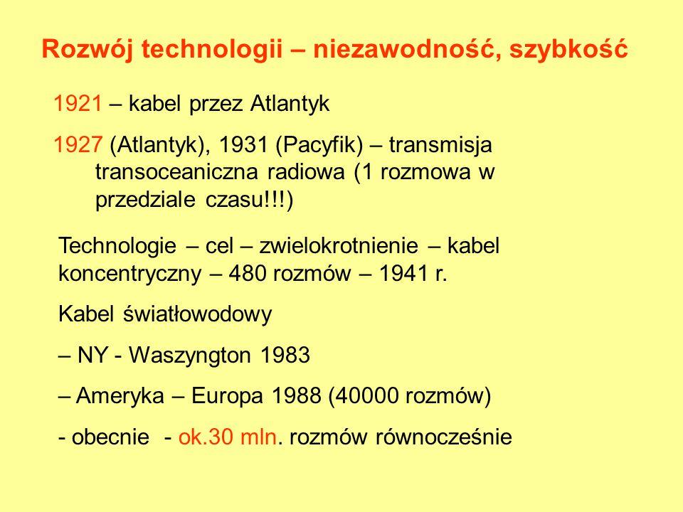 Rozwój technologii – niezawodność, szybkość 1921 – kabel przez Atlantyk 1927 (Atlantyk), 1931 (Pacyfik) – transmisja transoceaniczna radiowa (1 rozmow