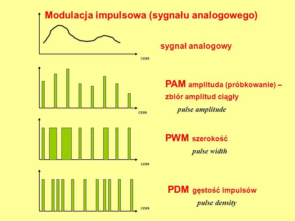 sygnał analogowy PAM amplituda (próbkowanie) – zbiór amplitud ciągły PWM szerokość PDM gęstość impulsów czas Modulacja impulsowa (sygnału analogowego)