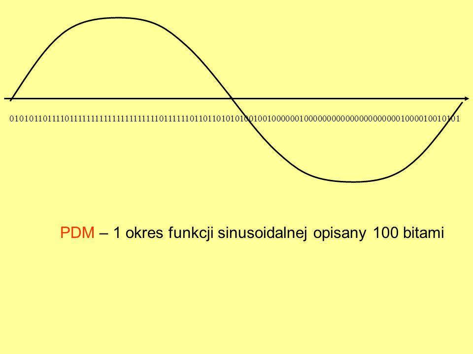 0101011011110111111111111111111111011111101101101010100100100000010000000000000000000001000010010101 PDM – 1 okres funkcji sinusoidalnej opisany 100 b