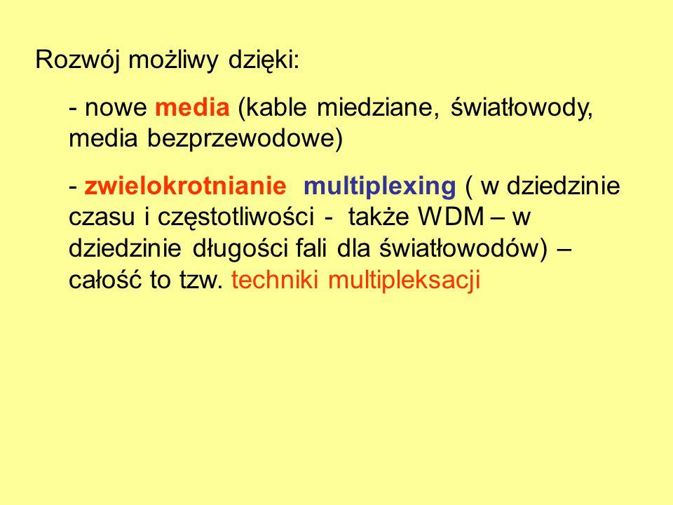 Rozwój możliwy dzięki: - nowe media (kable miedziane, światłowody, media bezprzewodowe) - zwielokrotnianie multiplexing ( w dziedzinie czasu i częstot