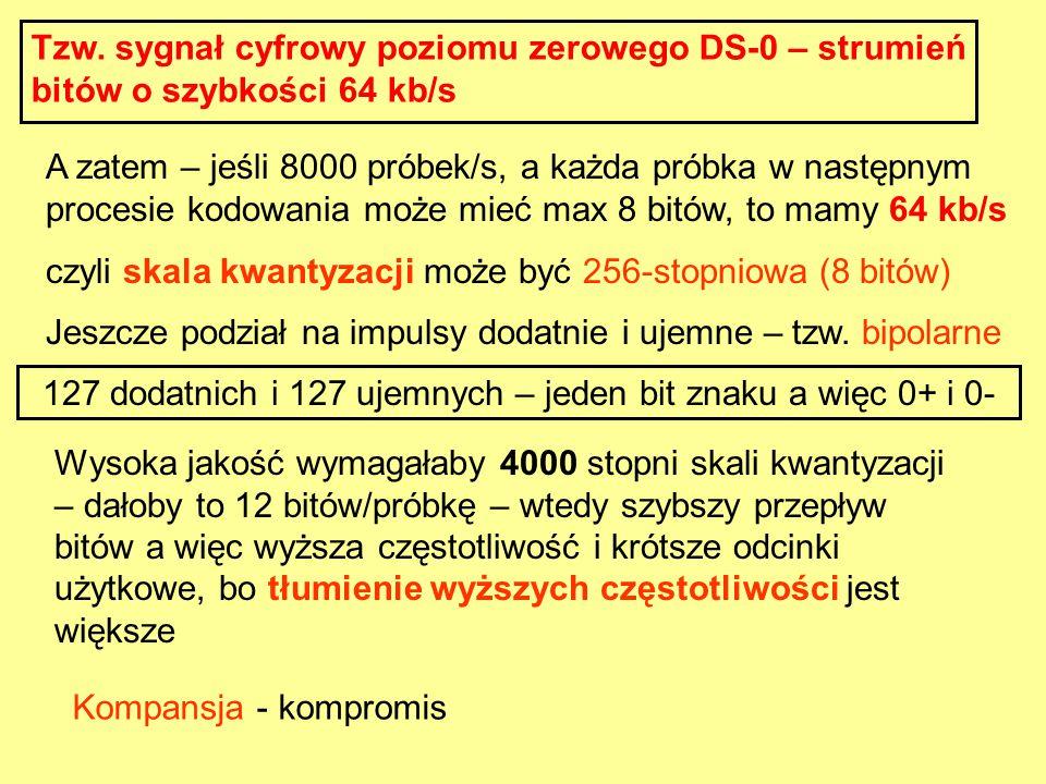 Tzw. sygnał cyfrowy poziomu zerowego DS-0 – strumień bitów o szybkości 64 kb/s A zatem – jeśli 8000 próbek/s, a każda próbka w następnym procesie kodo