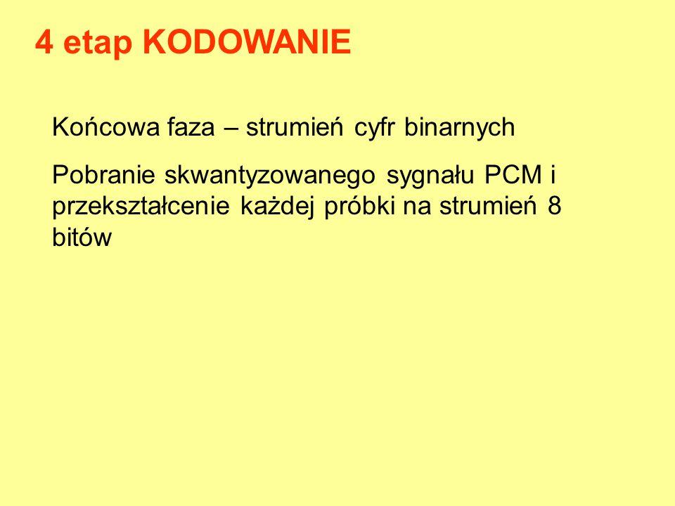 4 etap KODOWANIE Końcowa faza – strumień cyfr binarnych Pobranie skwantyzowanego sygnału PCM i przekształcenie każdej próbki na strumień 8 bitów