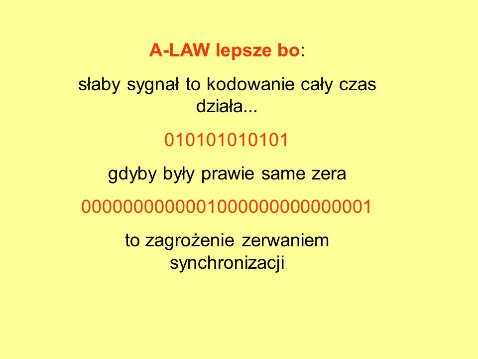 A-LAW lepsze bo: słaby sygnał to kodowanie cały czas działa... 010101010101 gdyby były prawie same zera 0000000000001000000000000001 to zagrożenie zer