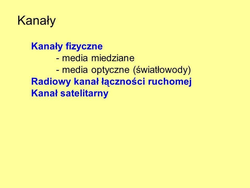 Kanały Kanały fizyczne - media miedziane - media optyczne (światłowody) Radiowy kanał łączności ruchomej Kanał satelitarny