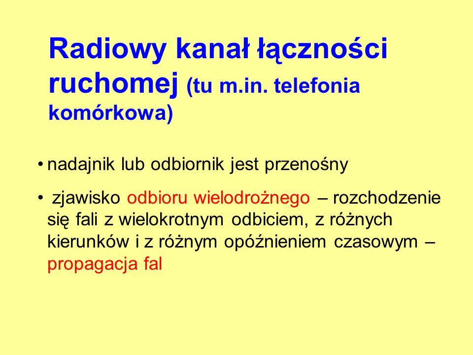 Radiowy kanał łączności ruchomej (tu m.in. telefonia komórkowa) nadajnik lub odbiornik jest przenośny zjawisko odbioru wielodrożnego – rozchodzenie si