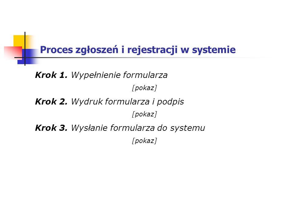 Proces zgłoszeń i rejestracji w systemie Krok 1. Wypełnienie formularza [pokaz] Krok 2. Wydruk formularza i podpis [pokaz] Krok 3. Wysłanie formularza