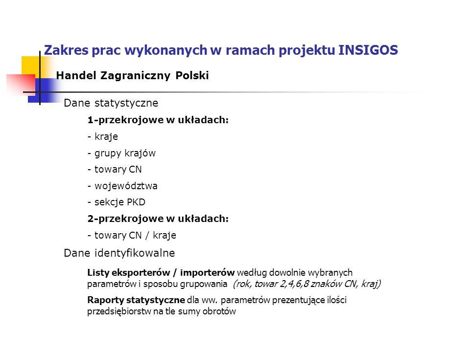 Zakres prac wykonanych w ramach projektu INSIGOS Handel Zagraniczny Polski Dane statystyczne 1-przekrojowe w układach: - kraje - grupy krajów - towary