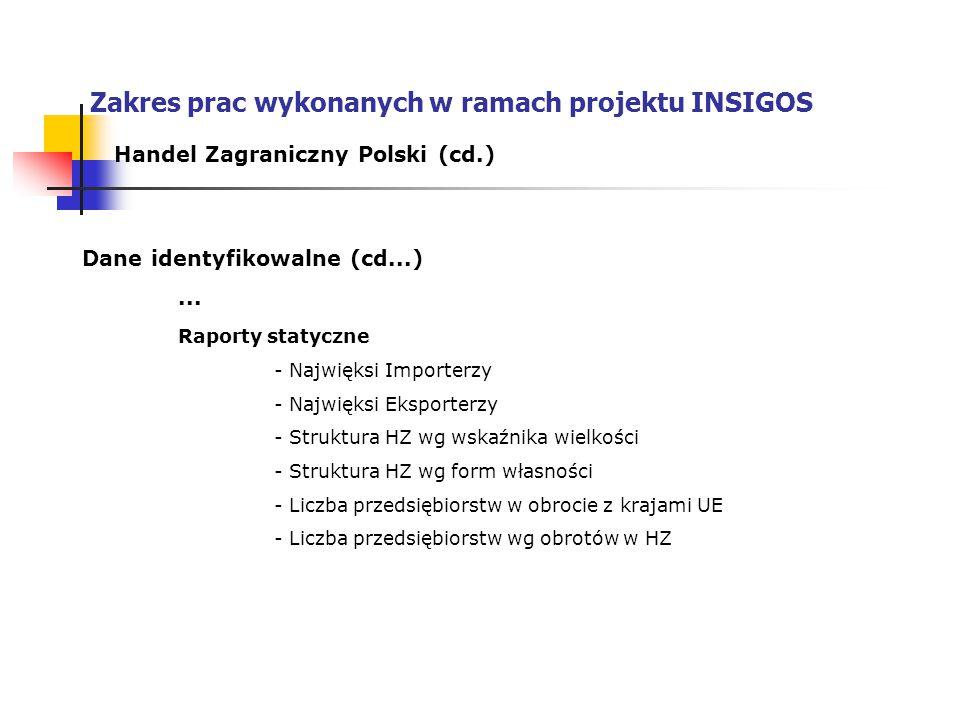 Zakres prac wykonanych w ramach projektu INSIGOS Gospodarka Polski (POLGOS) Dane dynamiczne 1-przekrojowe, wg sprawozdania: - F-01/I-01 (Polska ogółem, Województwa, PKD, sektory) - F-02 (Polska ogółem, Województwa, PKD, sektory) - KZ (Polska ogółem, Województwa, PKD, sektory) - SP-3 (Polska ogółem, Województwa, PKD, sektory) 2-przekrojowe - F-01/I-01( układ Sektor na PKD, Polska ogółem) (układ Województwo / PKD, Polska ogółem) - KZ (układ PKD / Polska ogółem, Województwa) Raporty statyczne 77 raportów z zakresu od 2002 roku do 2008 roku (półrocze) raporty podzielone okresami i ze względu na zbiorowości – aktualizacja co kwartał