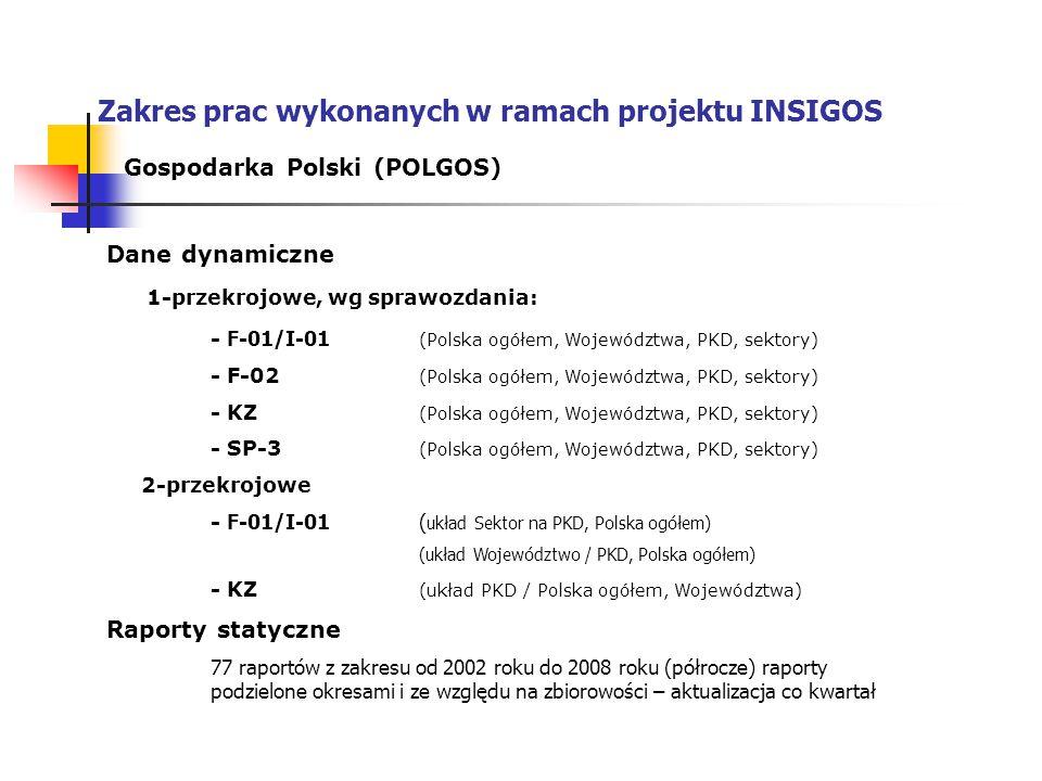 Przeglądarka REGON – możliwość wyboru wg jednego lub kilku parametrów : Zakres prac wykonanych w ramach projektu INSIGOS Przeglądarka REGON - Województwo - Wielkość przedsiębiorstwa - Forma własności - Fragment nazwy - Regon - PKD 2004 (w przyszłości - PKD 2007)