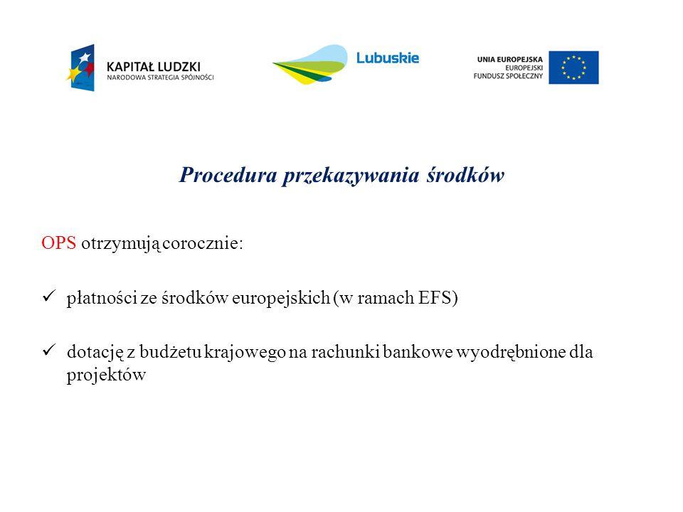 Procedura przekazywania środków OPS otrzymują corocznie: płatności ze środków europejskich (w ramach EFS) dotację z budżetu krajowego na rachunki bank