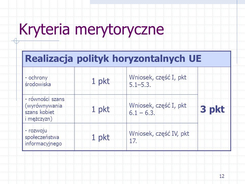 12 Kryteria merytoryczne Realizacja polityk horyzontalnych UE - ochrony środowiska 1 pkt Wniosek, część I, pkt 5.1–5.3.