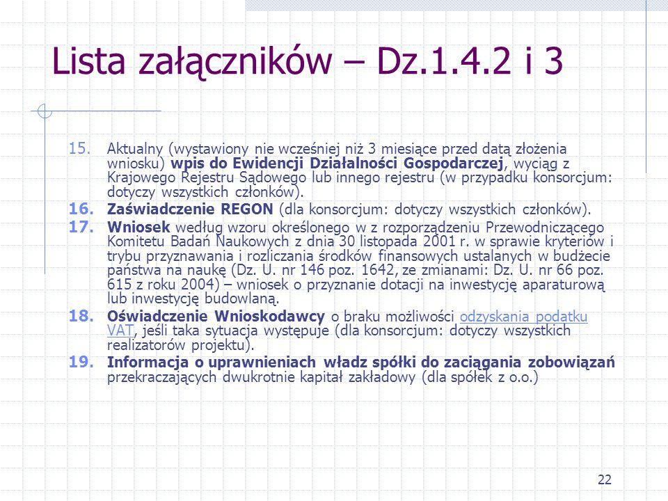 22 Lista załączników – Dz.1.4.2 i 3 15.
