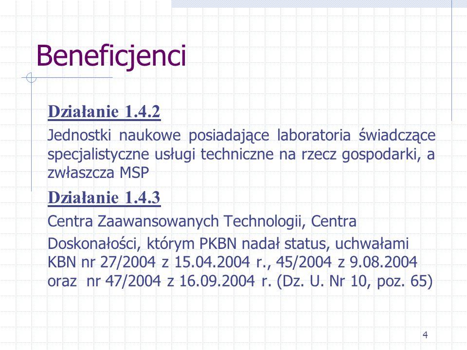 4 Beneficjenci Działanie 1.4.2 Jednostki naukowe posiadające laboratoria świadczące specjalistyczne usługi techniczne na rzecz gospodarki, a zwłaszcza MSP Działanie 1.4.3 Centra Zaawansowanych Technologii, Centra Doskonałości, którym PKBN nadał status, uchwałami KBN nr 27/2004 z 15.04.2004 r., 45/2004 z 9.08.2004 oraz nr 47/2004 z 16.09.2004 r.