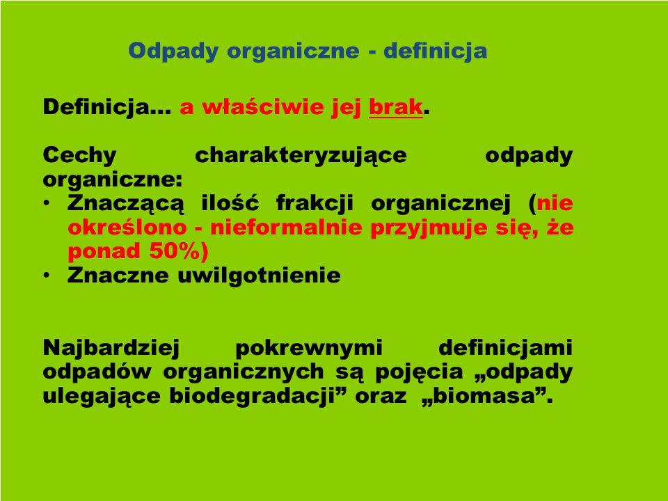 Odpady organiczne - definicja Definicja… a właściwie jej brak.