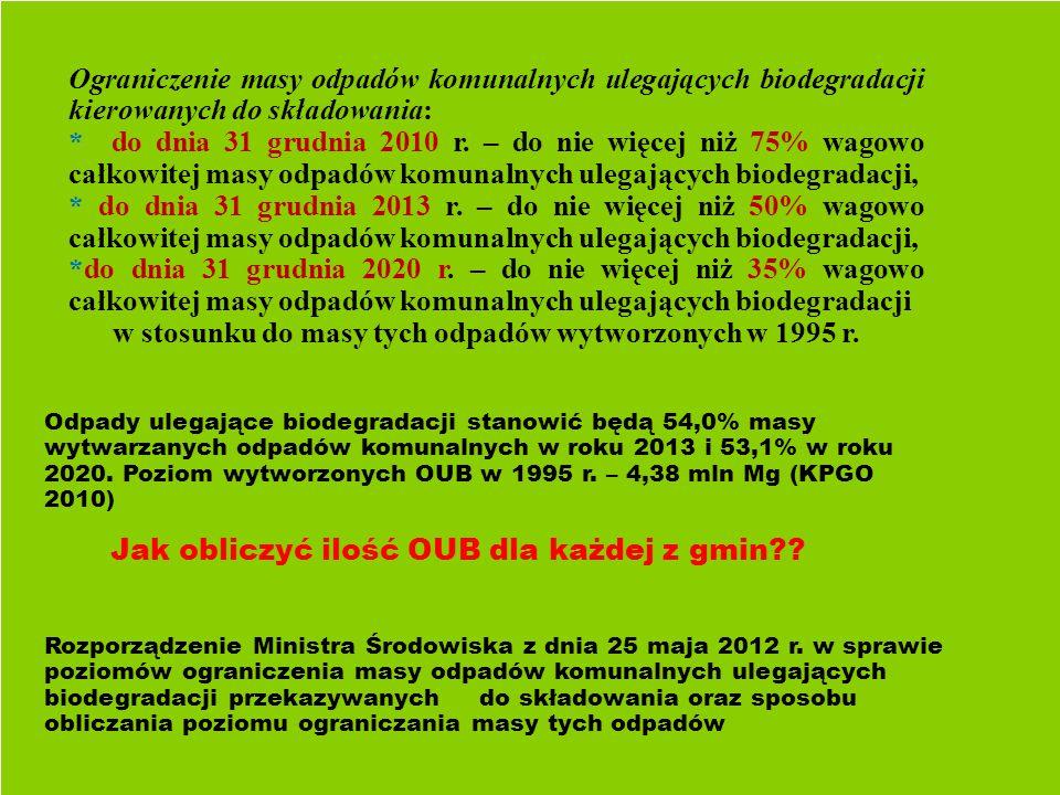 Ograniczenie masy odpadów komunalnych ulegających biodegradacji kierowanych do składowania: * do dnia 31 grudnia 2010 r.